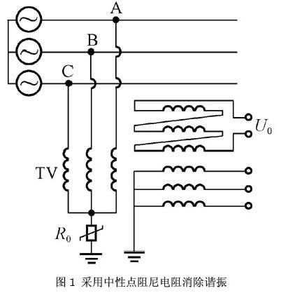 谐振电路的作用是什么