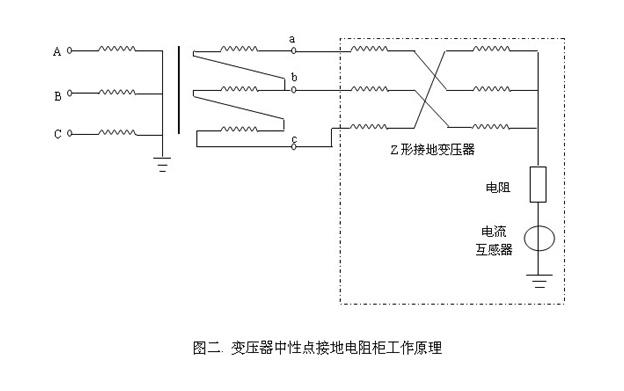 变压器中性点接地电阻柜工作原理