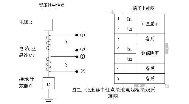 变压器中性点接地电阻柜接线原理图